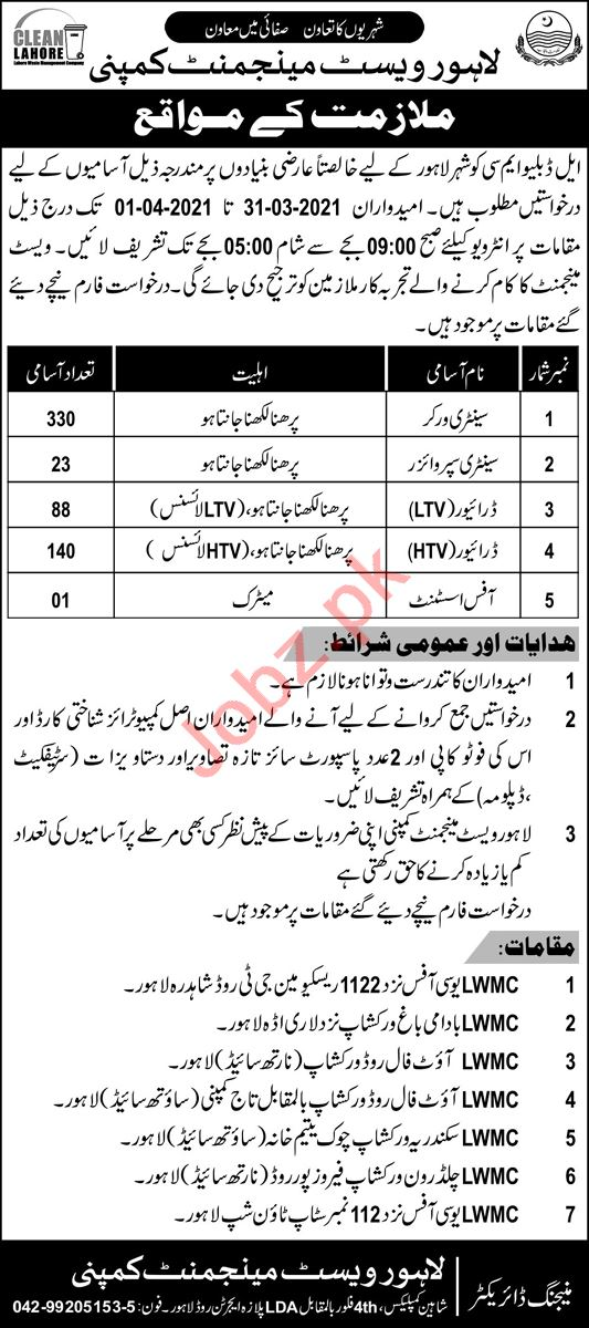 Lahore Waste Management Company LWMC Jobs Interview 2021