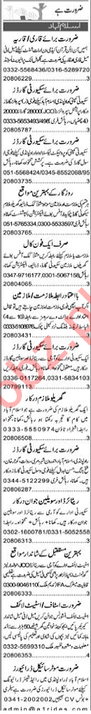 Finance Manager & Branch Manager Jobs 2021 in Islamabad