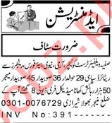 Administrator & Computer Operator Jobs 2021 in Peshawar