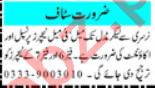 Principal & Female Teacher Jobs 2021 in Peshawar