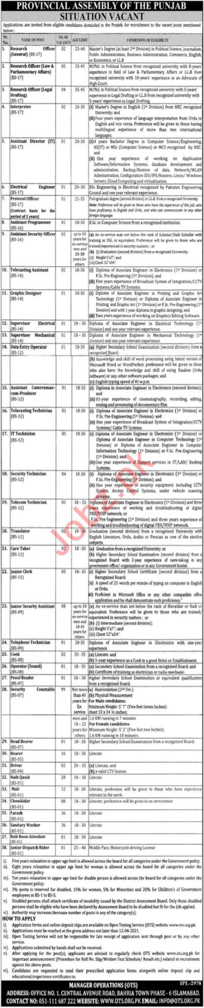 Provincial Assembly of the Punjab Jobs 2021 Research Officer