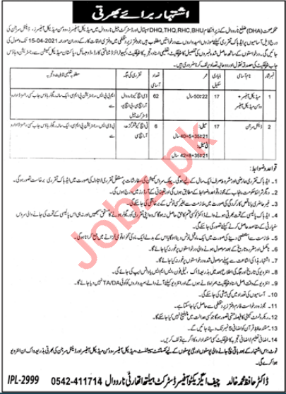 District Health Authority DHA Narowal Jobs 2021 for Doctor