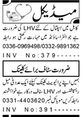 Daily Aaj Newspaper Classified Medical Jobs 2021