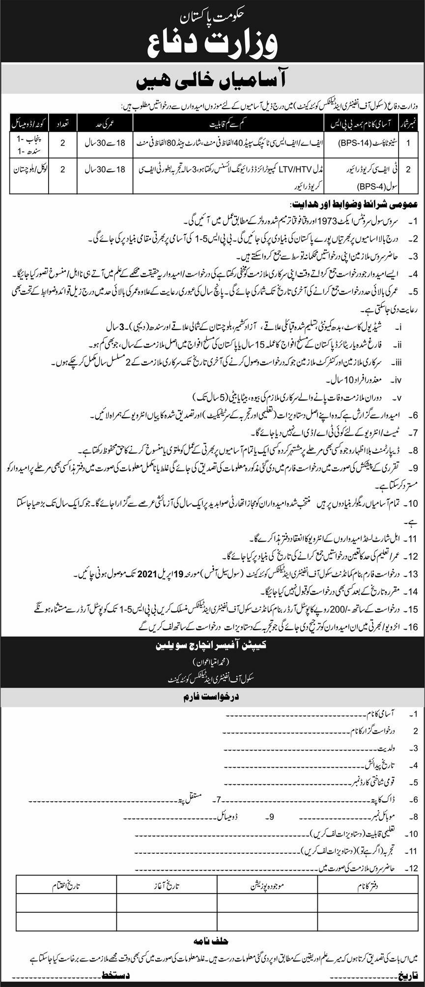 School of Infantry and Tactics Quetta Cantt Jobs 2021