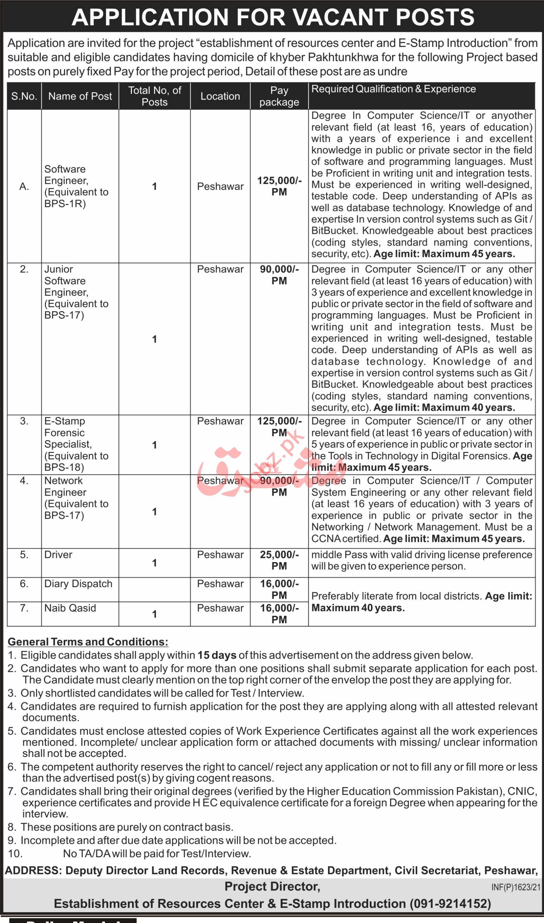 Resources Center & S Stamp Introduction Peshawar Jobs 2021