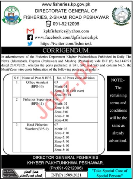 Directorate of Fisheries Peshawar Jobs 2021 Head Fisheries