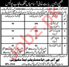 Punjab Police Jobs 2021 for Sanitary Worker & Cook