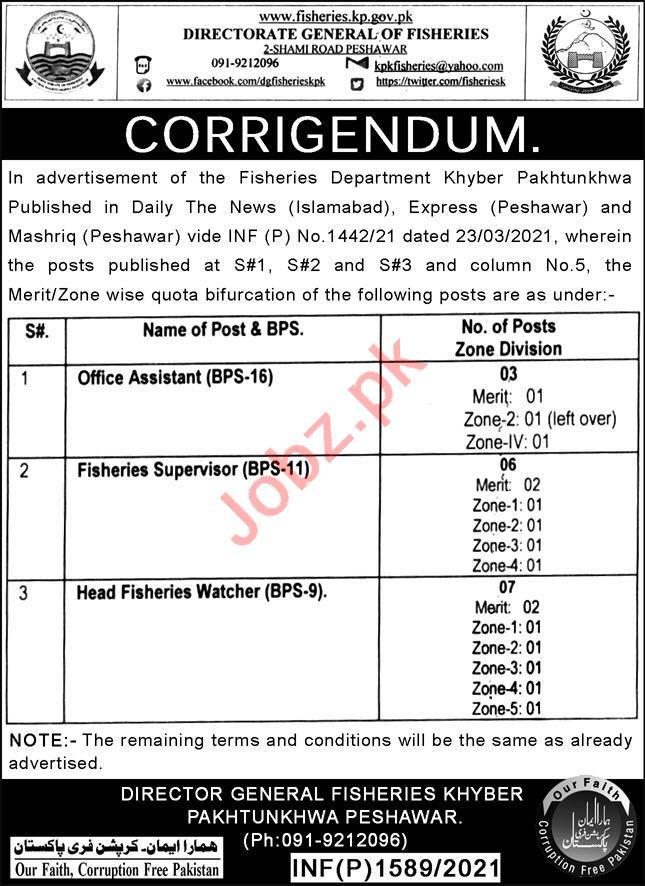 Livestock & Fisheries Department Peshawar Jobs 2021