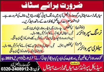 Mian Muhammad Trust Hospital Faisalabad Jobs 2021