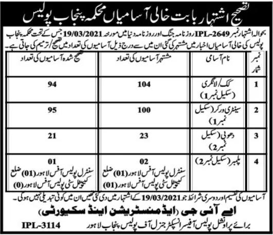Punjab Police Department Jobs 2021 in Lahore