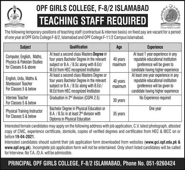 OPF Girls College Islamabad Jobs 2021