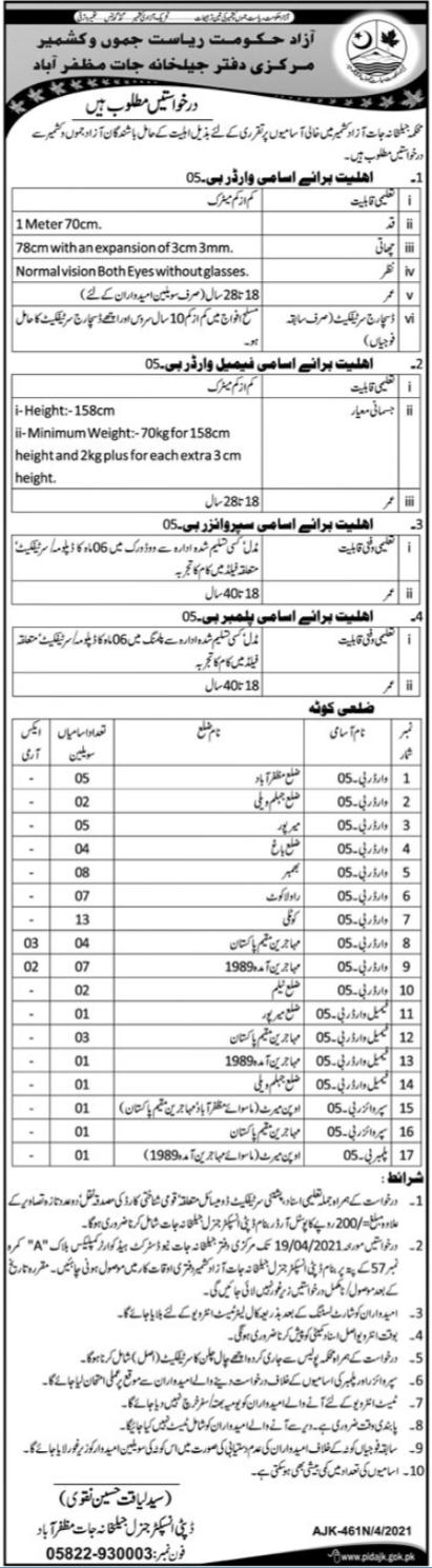 Jail Department Jobs 2021 in Muzaffarabad AJK