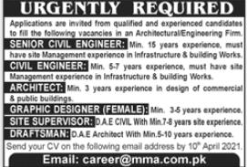 Civil Engineer Jobs 2021 in Lahore
