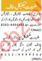 Nawaiwaqt Sunday Classified Ads 4 April 2021 Technical Staff