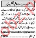 Khabrain Sunday Classified Ads 4 April 2021 Teaching Staff