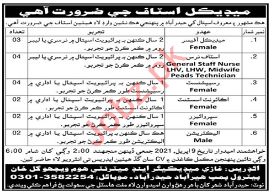 Ghazi Medicare & Maternity Home Hyderabad Jobs 2021