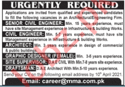 Female Graphic Designer & Site Supervisor Jobs 2021