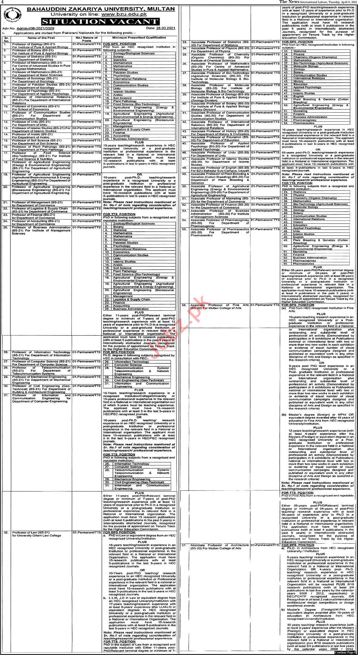 Bahauddin Zakariya University BZU Multan Jobs 2021 Professor