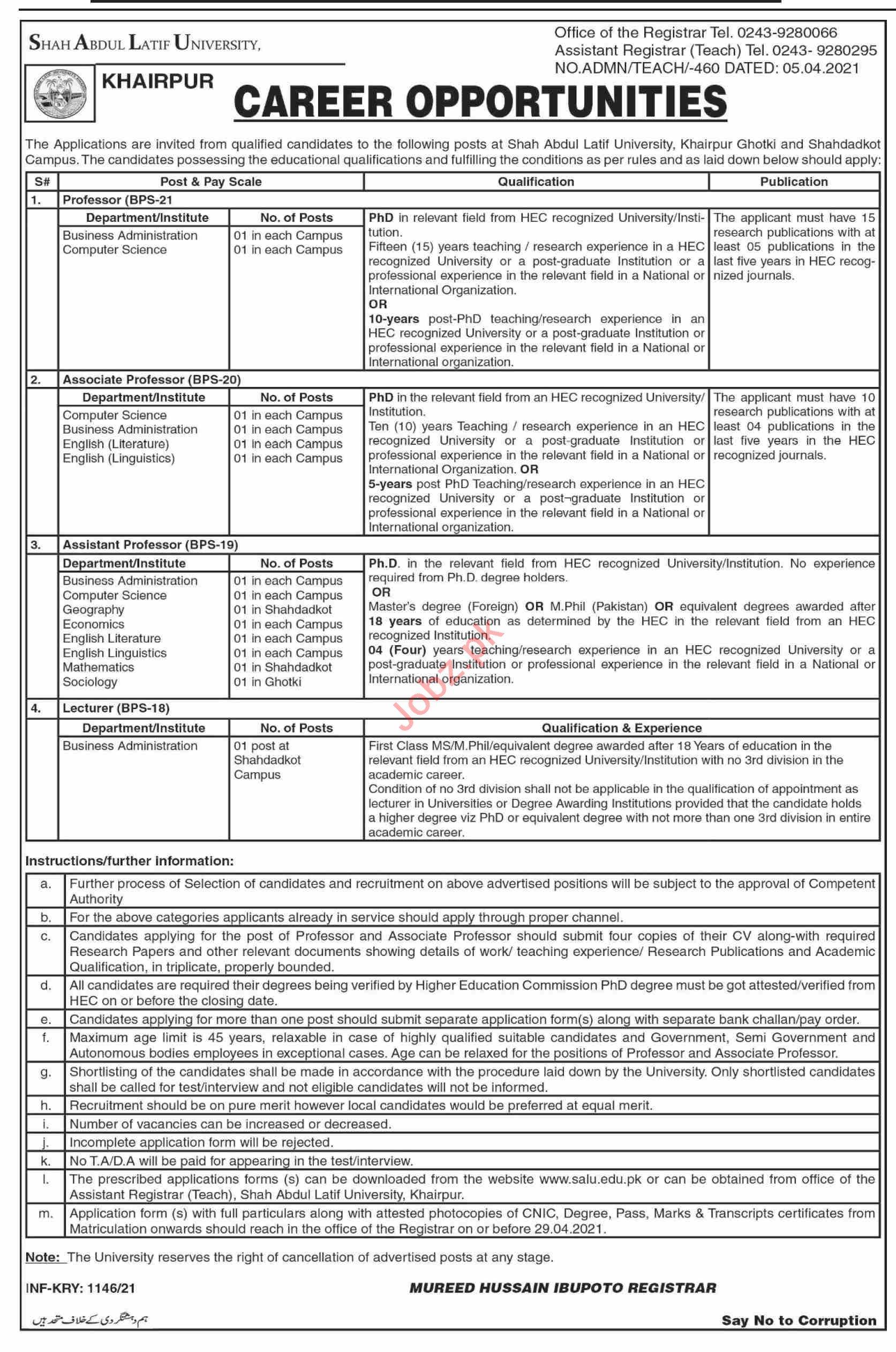 Shah Abdul Latif University SALU Khairpur Faculty Jobs 2021