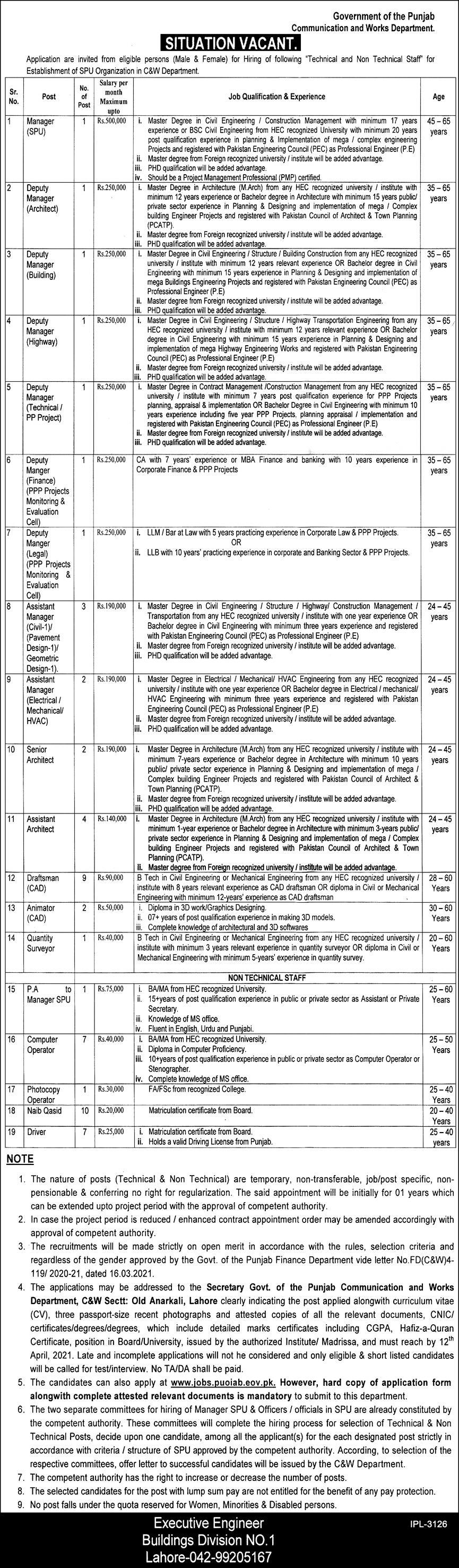 Communication And Works Department Jobs 2021 in Lahore
