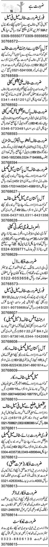 Daily Express Newspaper Classified Jobs 2021 in Faisalabad