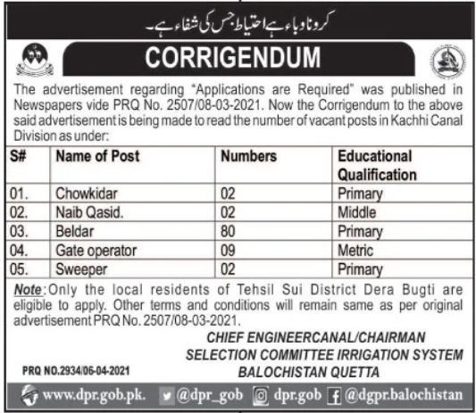 Irrigation Department Jobs 2021 in Quetta Balochistan