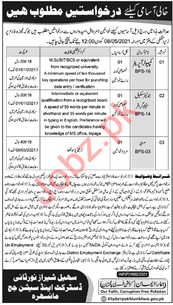 District & Session Court Mansehra Jobs 2021 for Stenographer