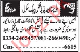 Balochistan Residential Public School Quetta Jobs 2021