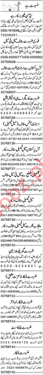Purchase Assistant & Admin Manager Jobs 2021 in Faisalabad