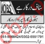 Security Guard & Security Supervisor Jobs 2021 in Islamabad