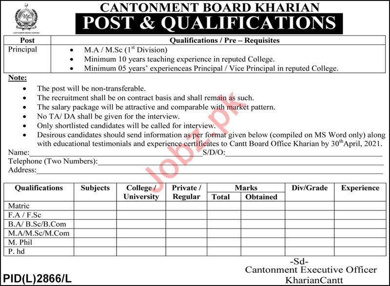CB Public School & College Kharian Cantt Jobs 2021