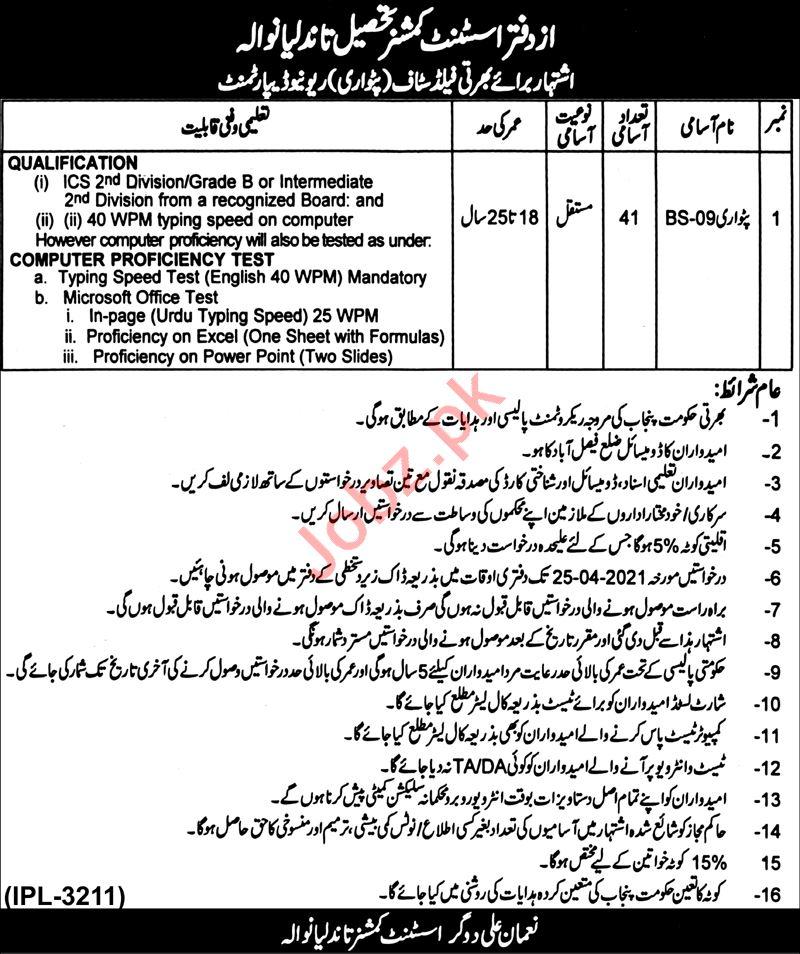 Revenue Department Tandlianwala Jobs 2021 for Patwari