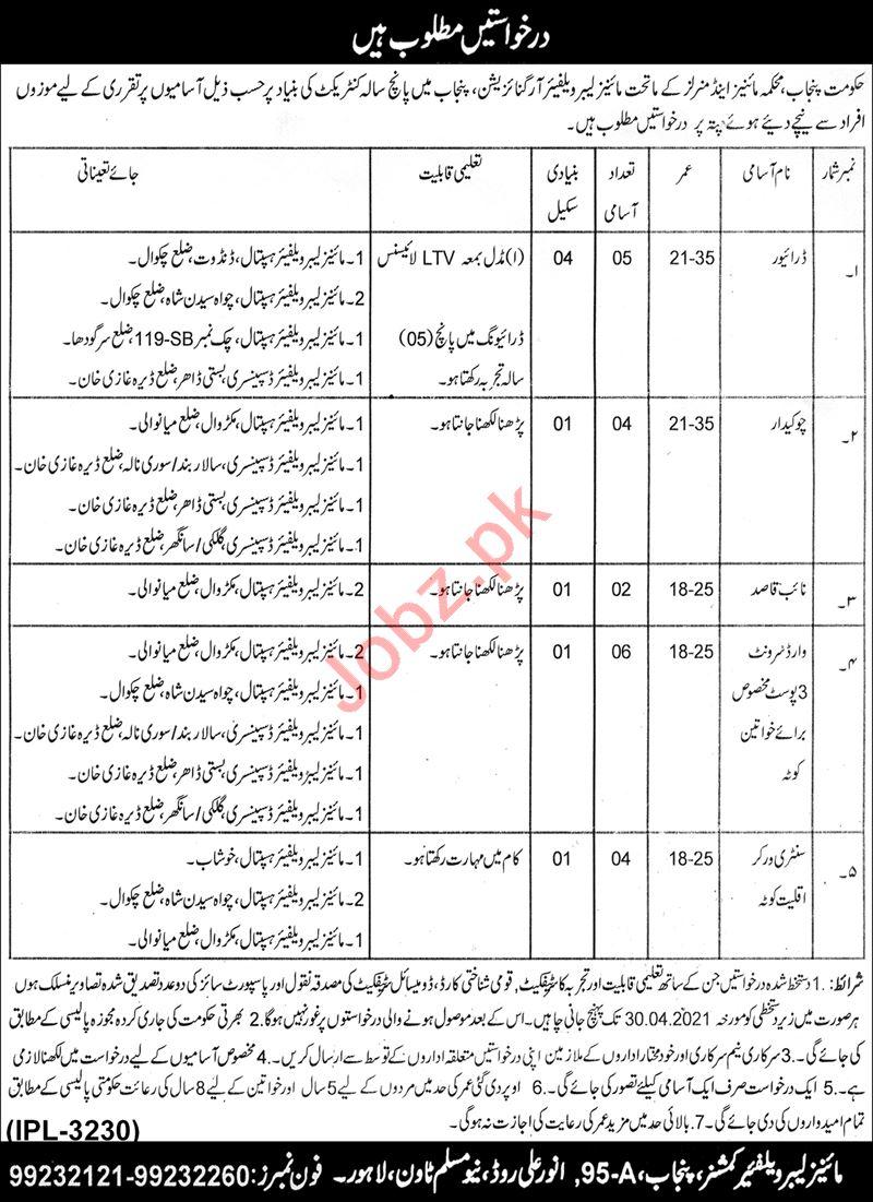 Mines Labour Welfare Organization Punjab Jobs 2021 Drivers