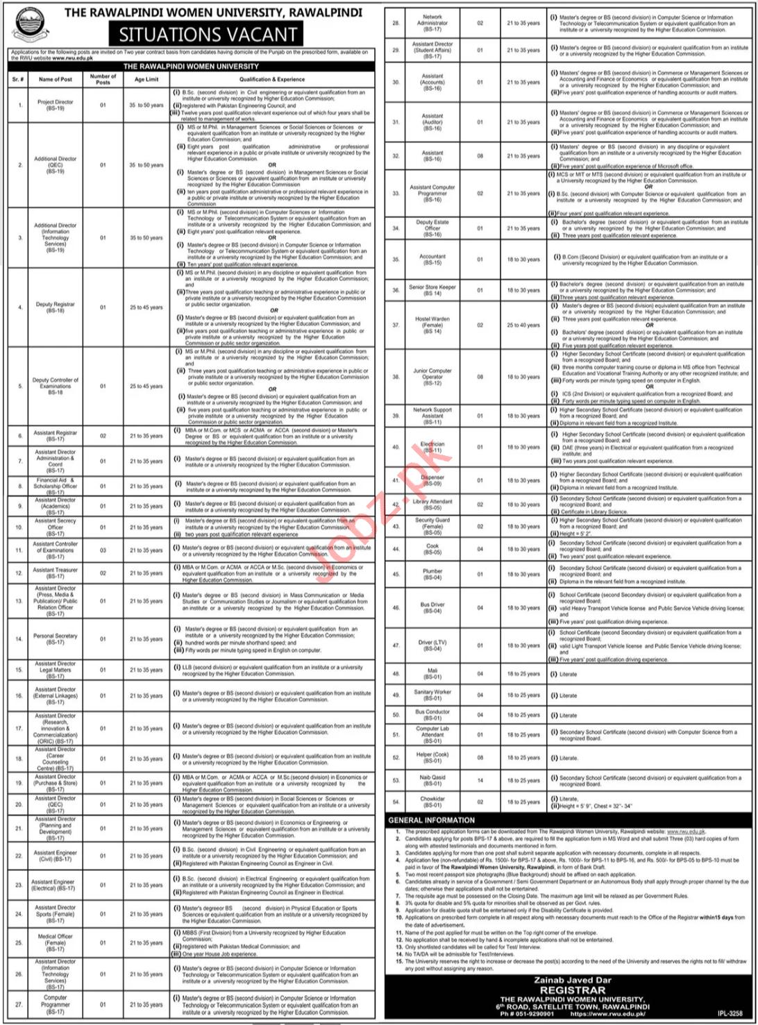 Rawalpindi Women University RWU Rawalpindi Jobs 2021