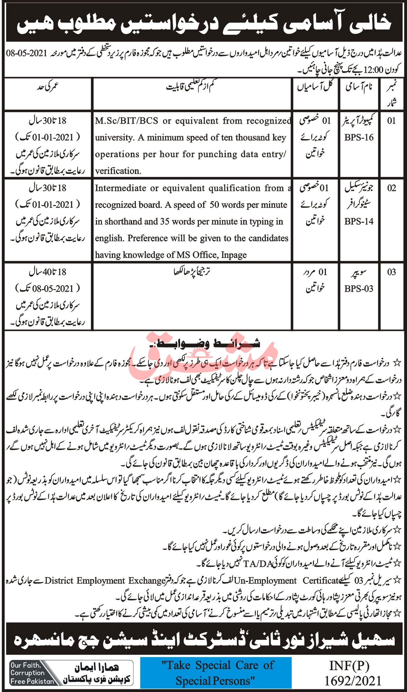 District and Session Judge Mansehra Jobs 2021