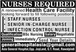 Asia General Hospital Jobs 2021 in Rawalpindi
