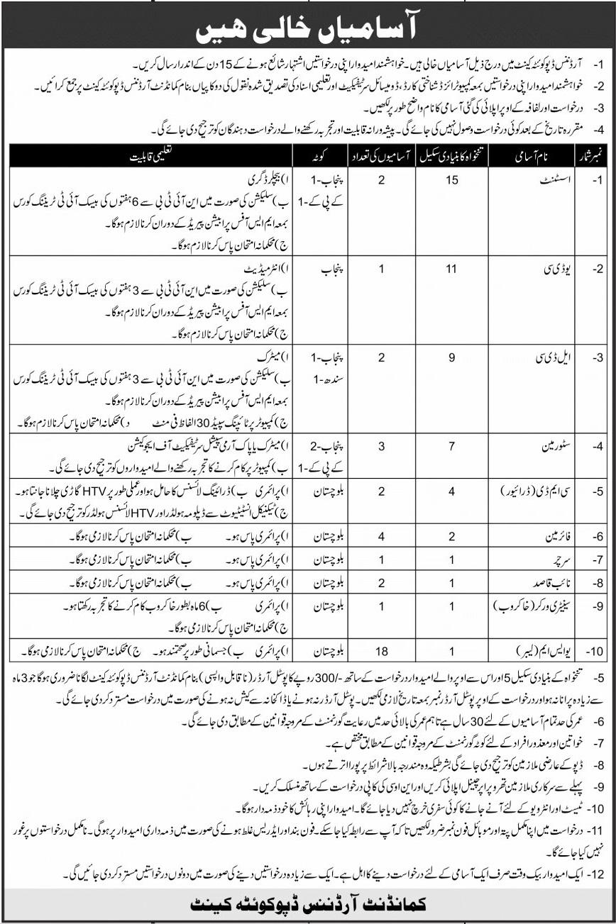 Pak Army Ordnance Depot Quetta Cantt Jobs 2021