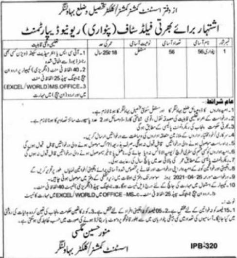 Revenue Department Jobs 2021 For Patwari