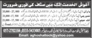 Agosh Al Khidmat Attock Jobs 2021
