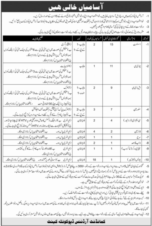 Ordnance Depot Quetta Cantt Jobs 2021
