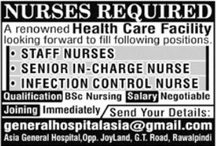 Medical Staff Jobs 2021 in Rawalpindi