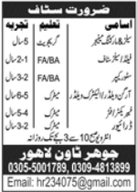 Management Staff Jobs 2021 in Lahore