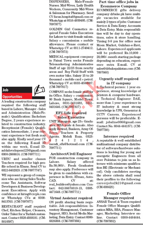The News Sunday Lahore Classified Ads 11 April 2021