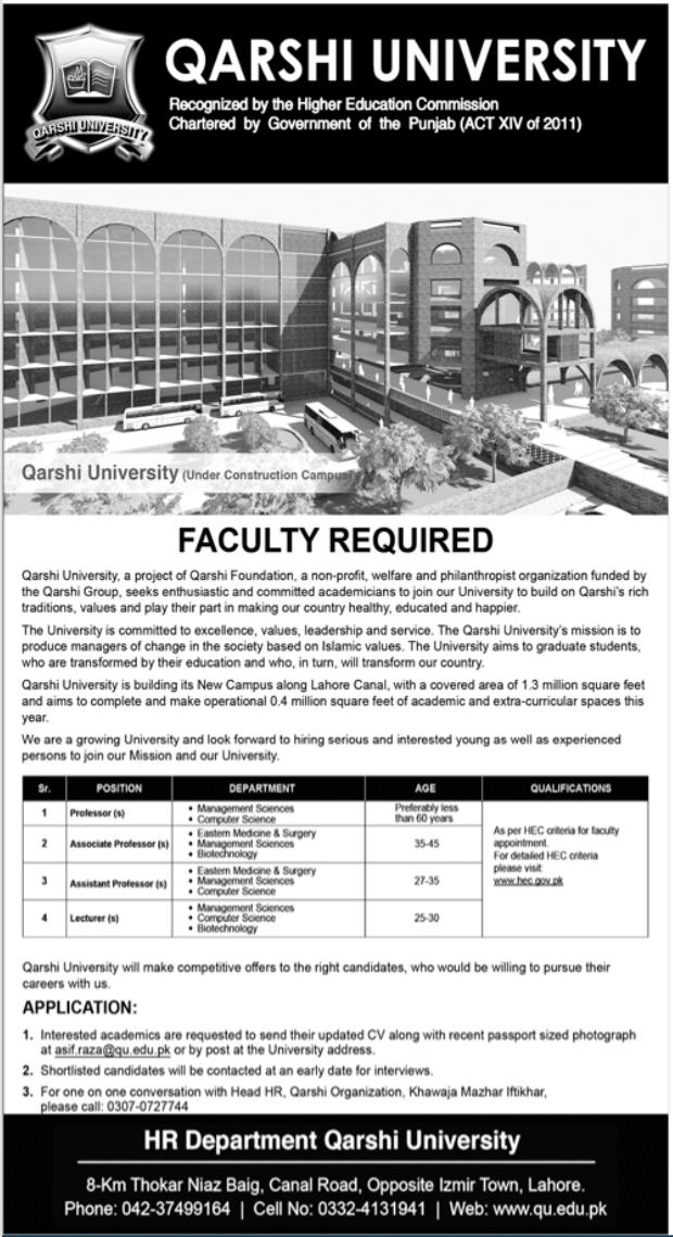 Qarshi University Faculty Jobs 2021 in Lahore