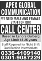Call Center Agents Jobs 2021 in Lahore