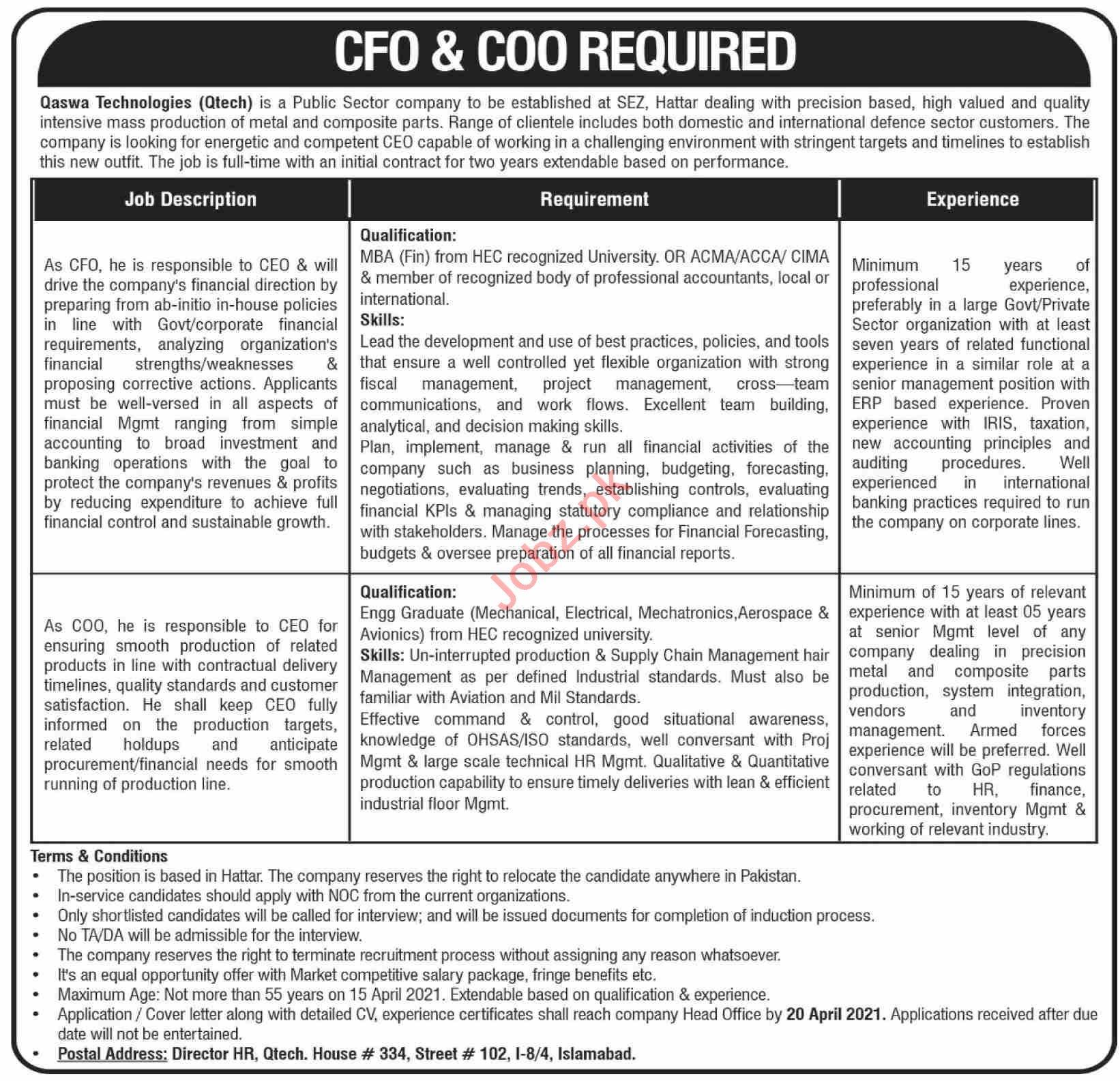 Qaswa Technologies Islamabad Jobs 2021 for CFO & COO
