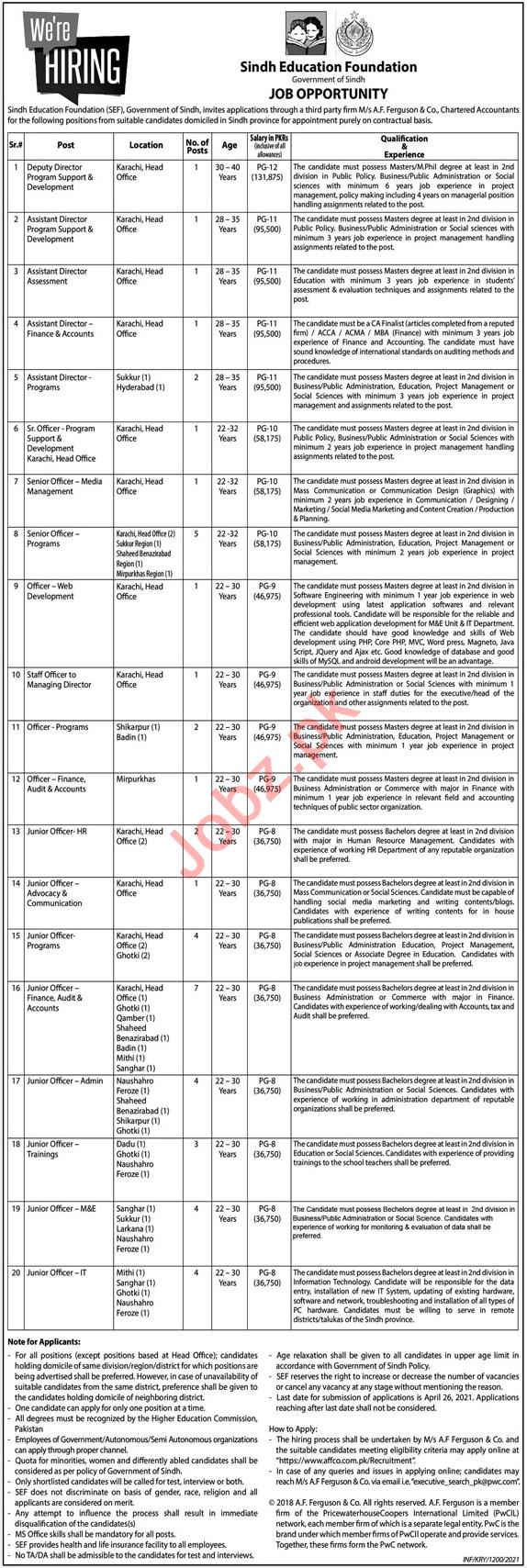 Deputy Director Jobs 2021 in Sindh Education Foundation SEF
