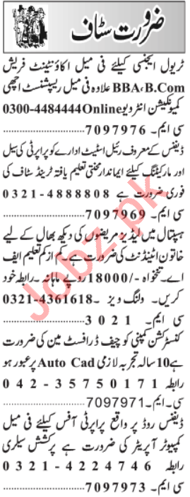 Female Accountant & Branch Manager Jobs 2021 in Lahore
