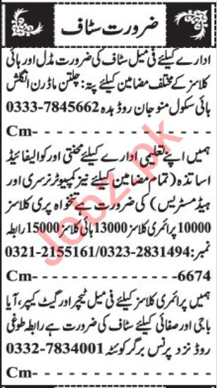 Female Teacher & Gate Keeper Jobs 2021 in Quetta