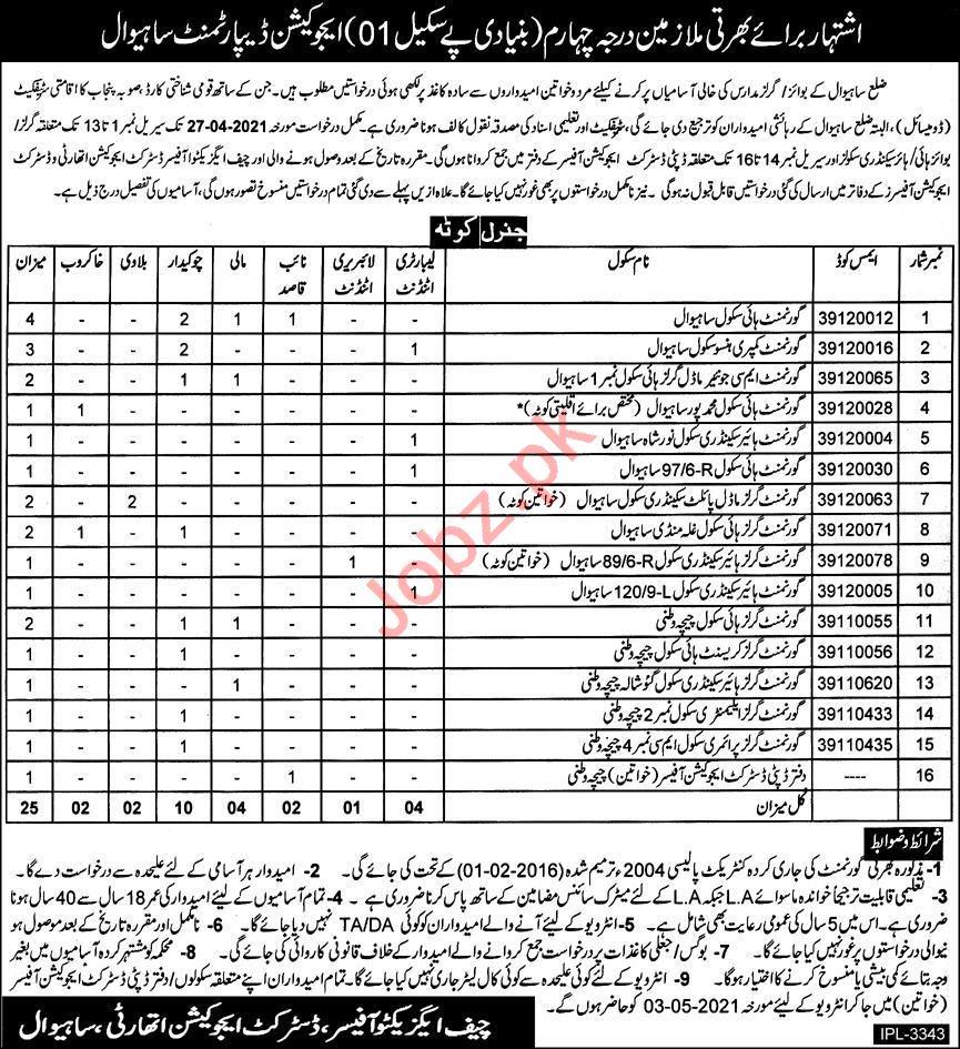 District Education Authority DEA Sahiwal Jobs 2021